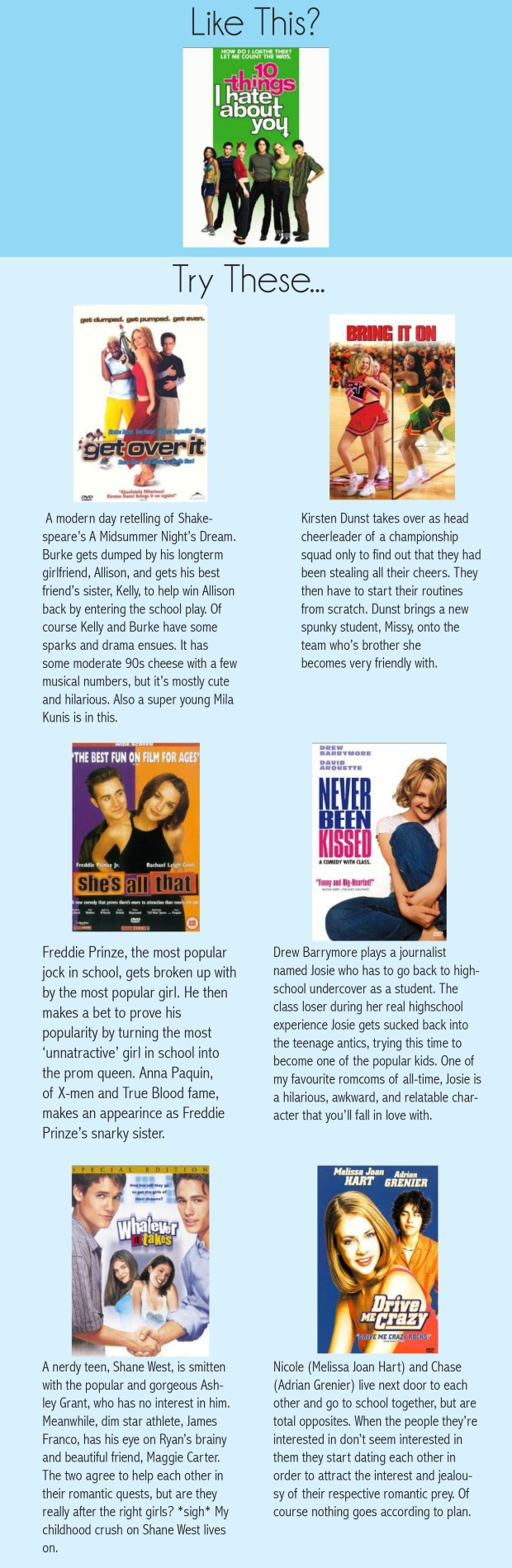High school Rom Coms in the Late 90s and early 2000s